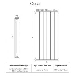 Oscar Optional Sections - 1046 High